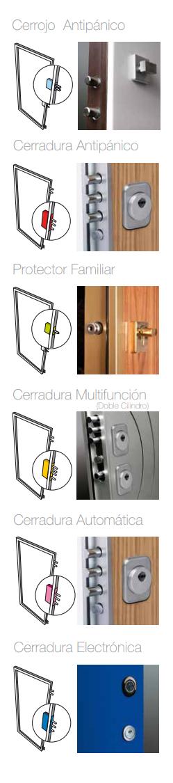 Puertas acorazadas, puertas de seguridad Eurosegur - Cerrojos